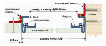 Люк под покраску Практика Планшет Короб 40-40