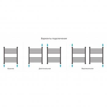 Полотенцесушитель водяной Сунержа Богема+ выгнутая 600х500 с защитой