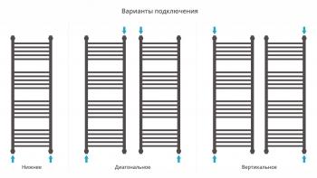 Полотенцесушитель водяной Сунержа Богема 4 полки+ 1200х400 с защитой